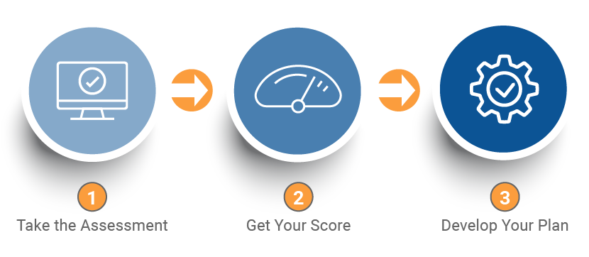 Get Your Security Maturity Score Now